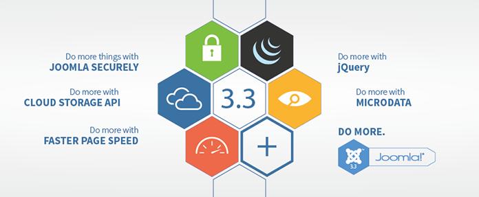 Joomla 3.3.0